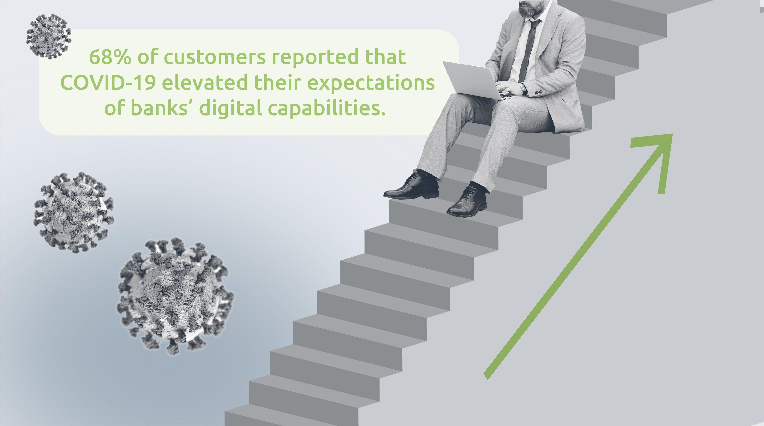 Banking_RC_Blog_CustomerExpect-NothingShortOfExcel_Infographic
