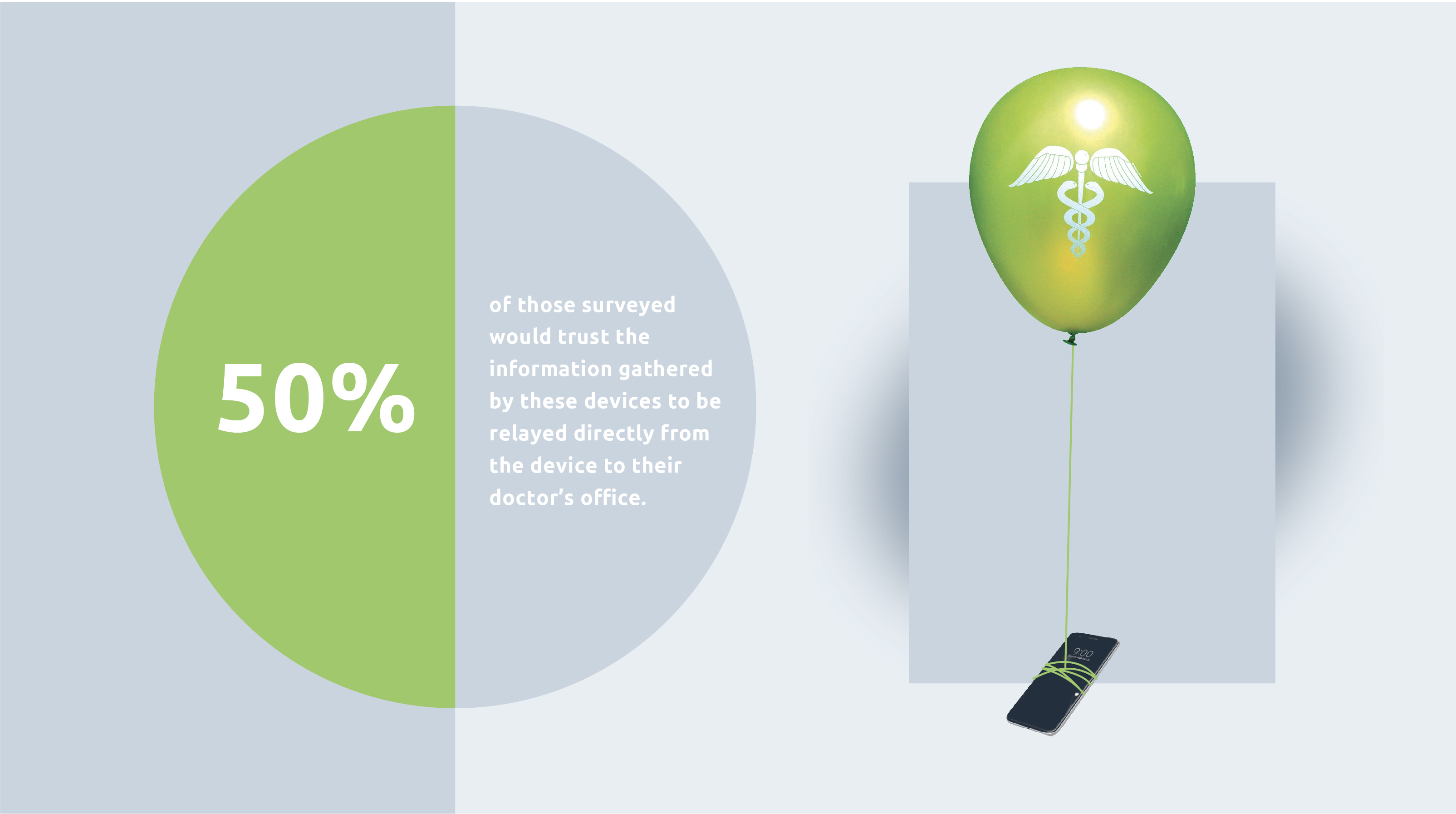 Healthcare+Blog+Assets_RemoteCare_BalloonGraphic