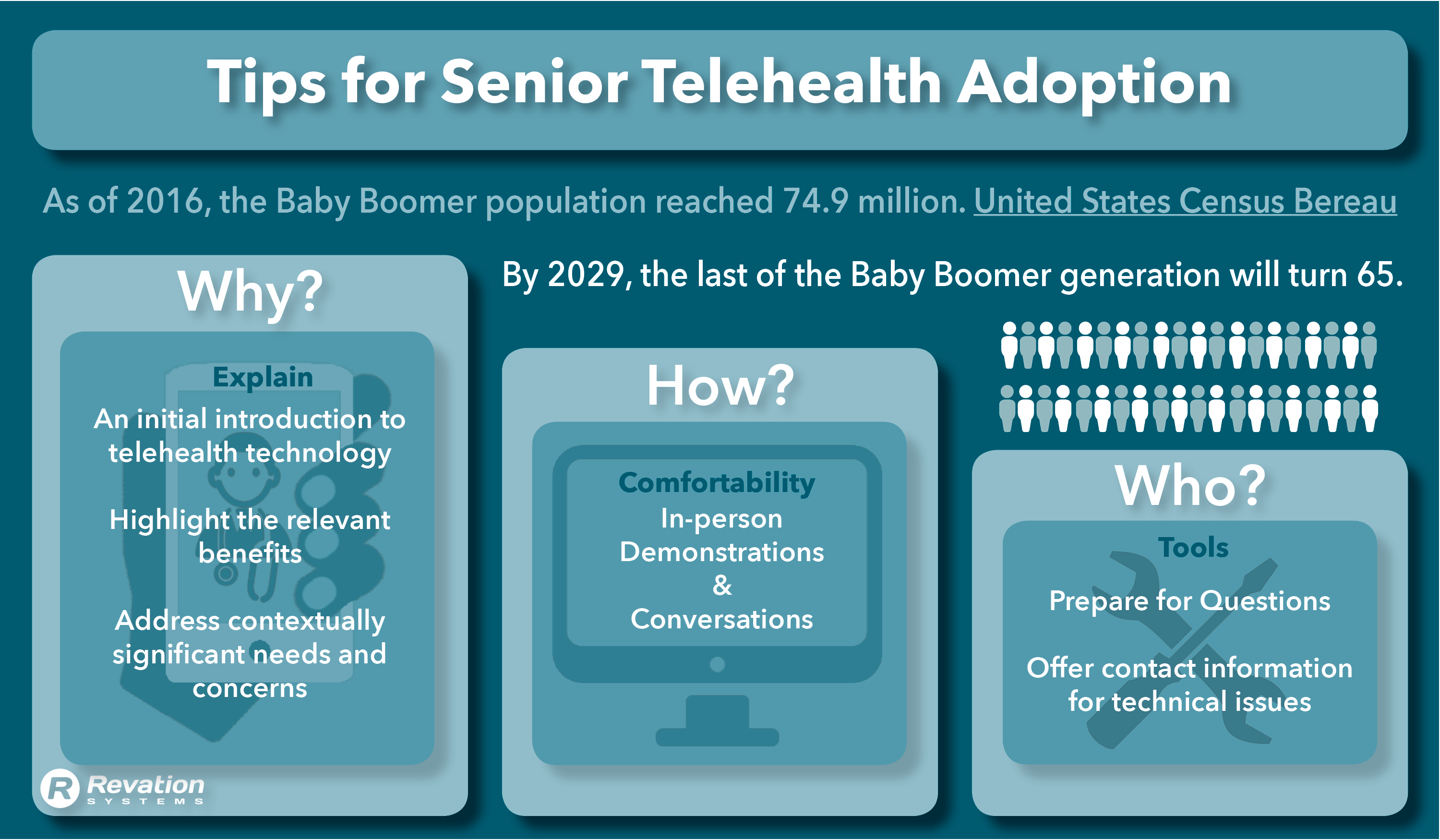 The Senior Blind Spot in Telehealth Adoption