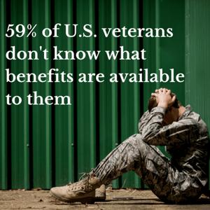 Veteran Contact Center Blog Image